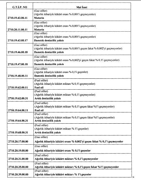 Ozel Tuketim Vergisi I Sayili Liste Uygulama Genel